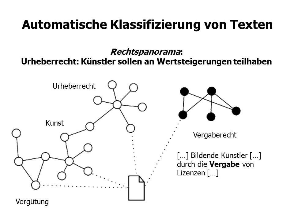 Automatische Klassifizierung von Texten Vergaberecht […] Bildende Künstler […] durch die Vergabe von Lizenzen […] Vergütung Kunst Urheberrecht Rechtsp