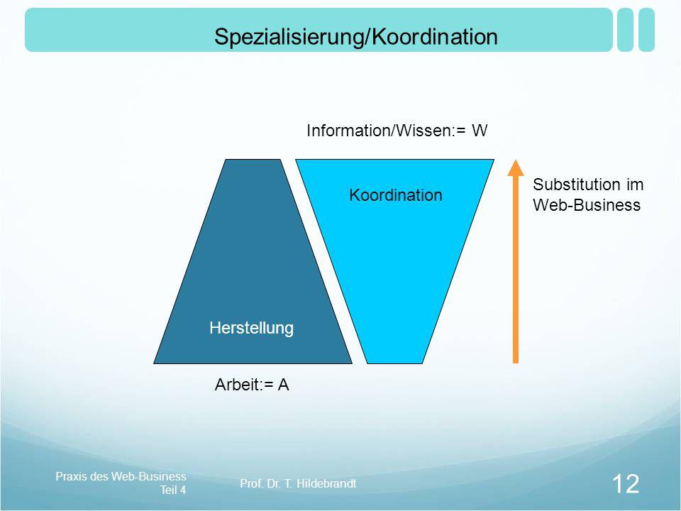 Herstellung Koordination Substitution im Web-Business Arbeit:= A Information/Wissen:= W Spezialisierung/Koordination Praxis des Web-Business Teil 4 12 Prof.