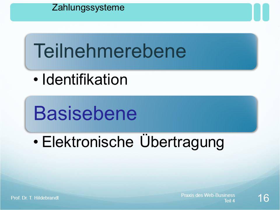 Teilnehmerebene Identifikation Basisebene Elektronische Übertragung Zahlungssysteme Praxis des Web-Business Teil 4 16 Prof.