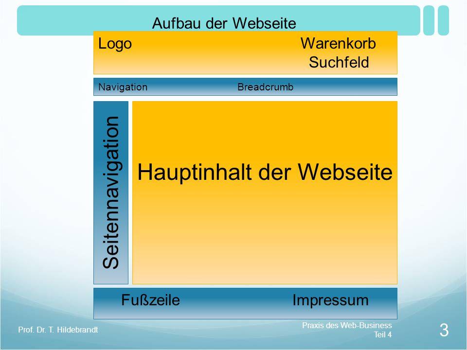 Corporate Design Corporate Communication Corporate Behavior Etablierte MedienInternet Corporate Identity Praxis des Web-Business Teil 4 4 Prof.