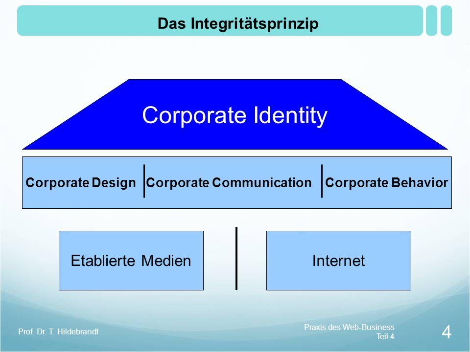 Klickhäufigkeiten Praxis des Web-Business Teil 4 Prof. Dr. T. Hildebrandt 5