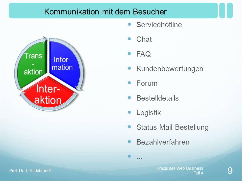 Servicehotline Chat FAQ Kundenbewertungen Forum Bestelldetails Logistik Status Mail Bestellung Bezahlverfahren...
