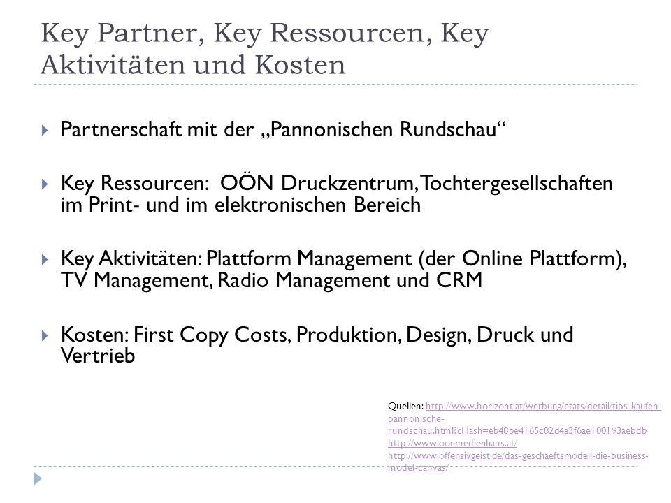 """Key Partner, Key Ressourcen, Key Aktivitäten und Kosten  Partnerschaft mit der """"Pannonischen Rundschau""""  Key Ressourcen: OÖN Druckzentrum, Tochterge"""