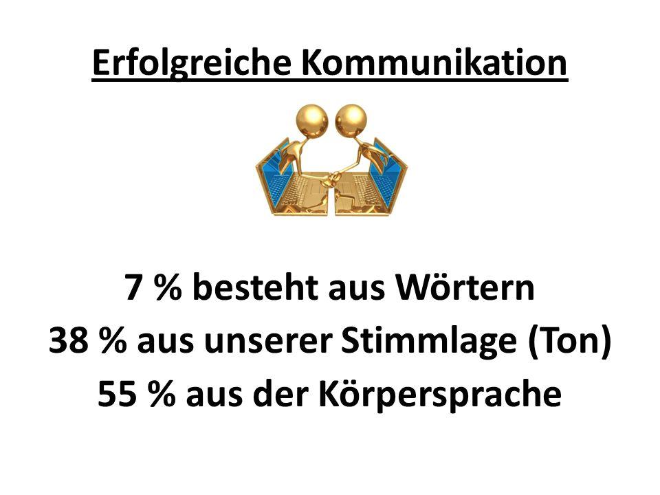 Erfolgreiche Kommunikation 7 % besteht aus Wörtern 38 % aus unserer Stimmlage (Ton) 55 % aus der Körpersprache