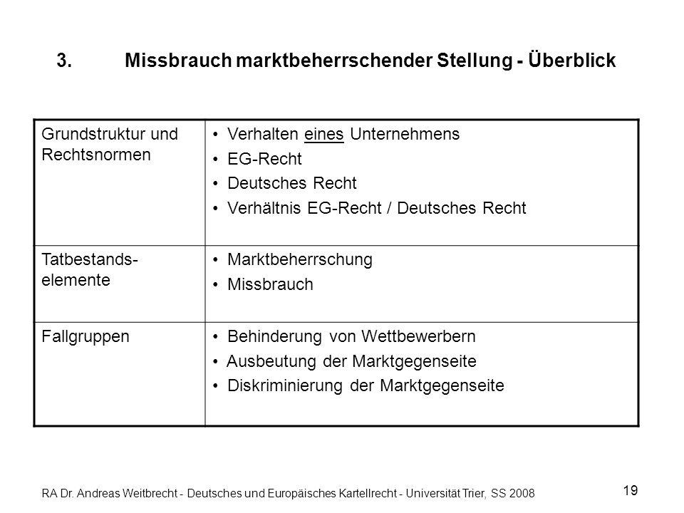 RA Dr. Andreas Weitbrecht - Deutsches und Europäisches Kartellrecht - Universität Trier, SS 2008 3.