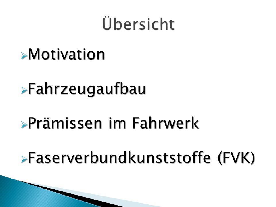  Motivation  Fahrzeugaufbau  Prämissen im Fahrwerk  Faserverbundkunststoffe (FVK)