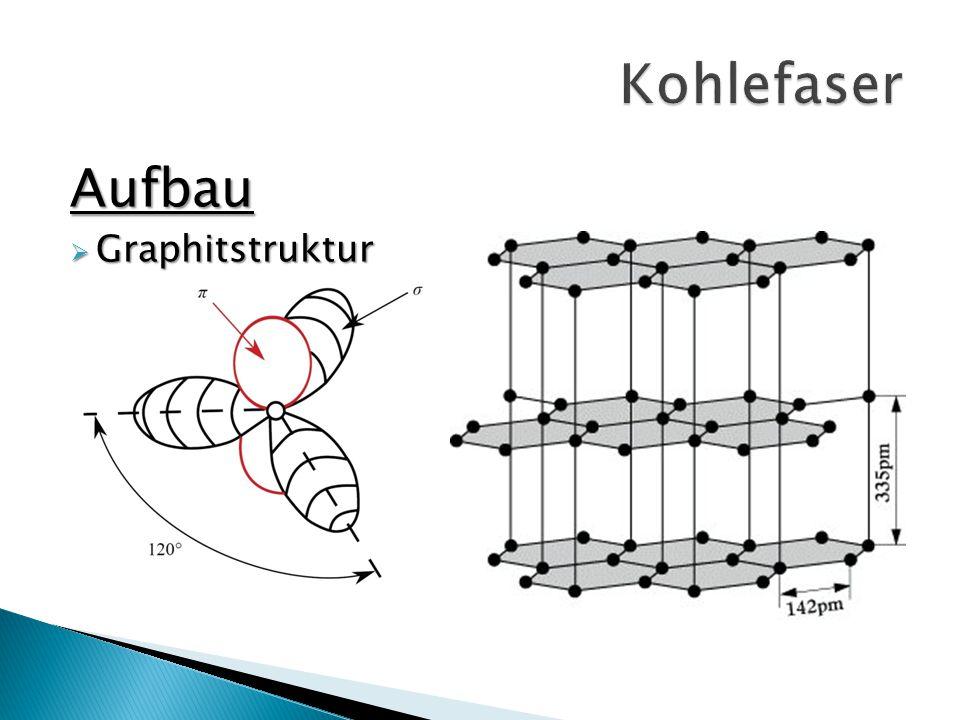 Aufbau  Graphitstruktur