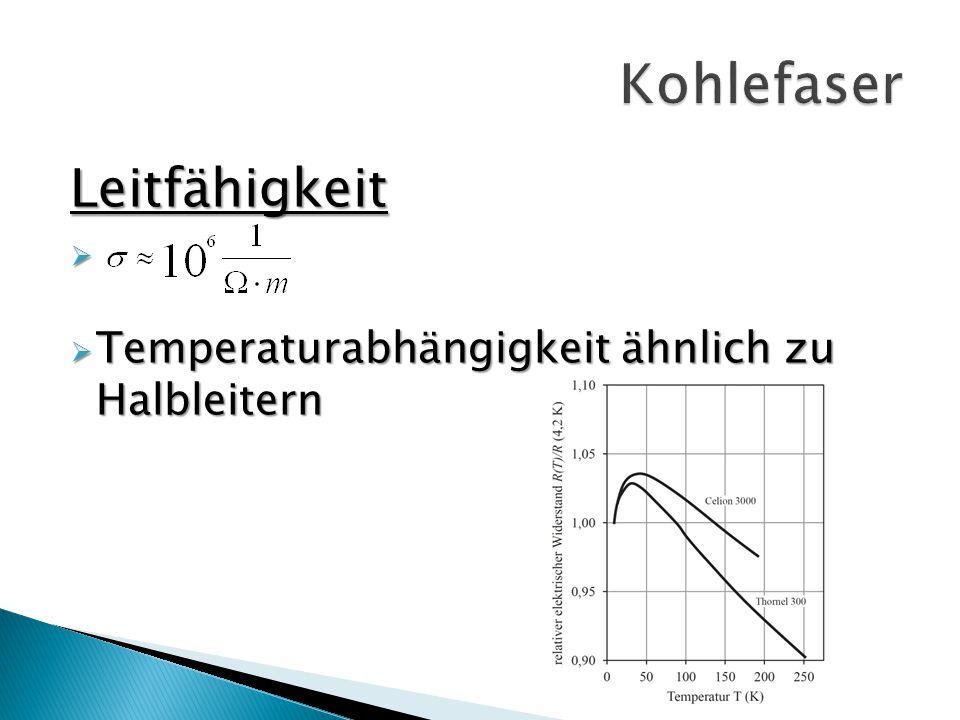 Leitfähigkeit   Temperaturabhängigkeit ähnlich zu Halbleitern