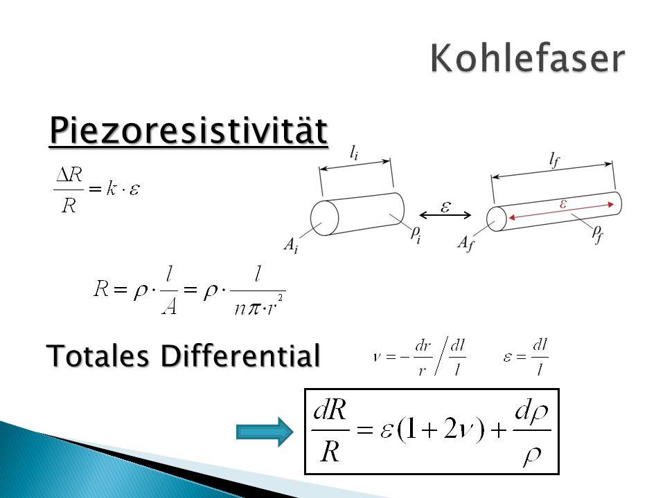 Piezoresistivität Totales Differential