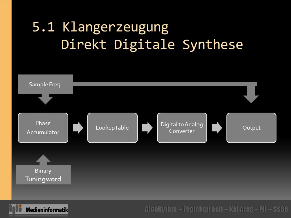 AlgoRythm – Projektarbeit – Kai Aras – MI – SS08 5.1 Klangerzeugung Direkt Digitale Synthese Phase Accumulator LookupTable Digital to Analog Converter