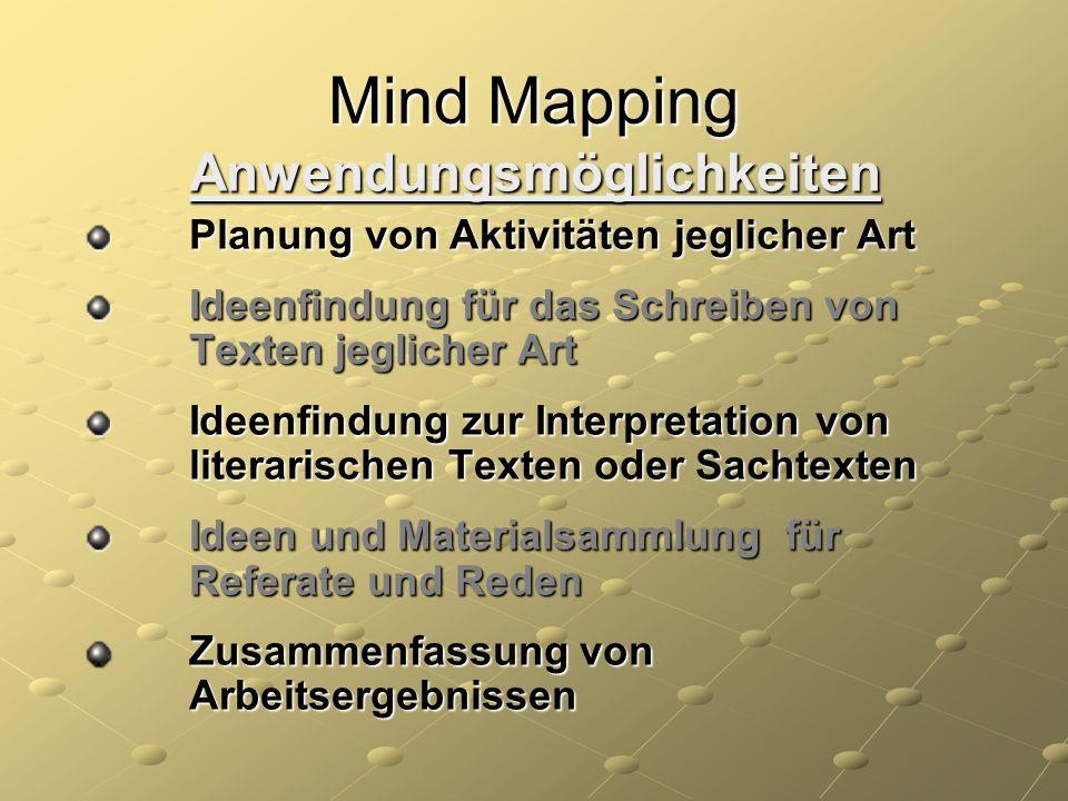 Mind Mapping Anwendungsmöglichkeiten Planung von Aktivitäten jeglicher Art Planung von Aktivitäten jeglicher Art Ideenfindung für das Schreiben von Te