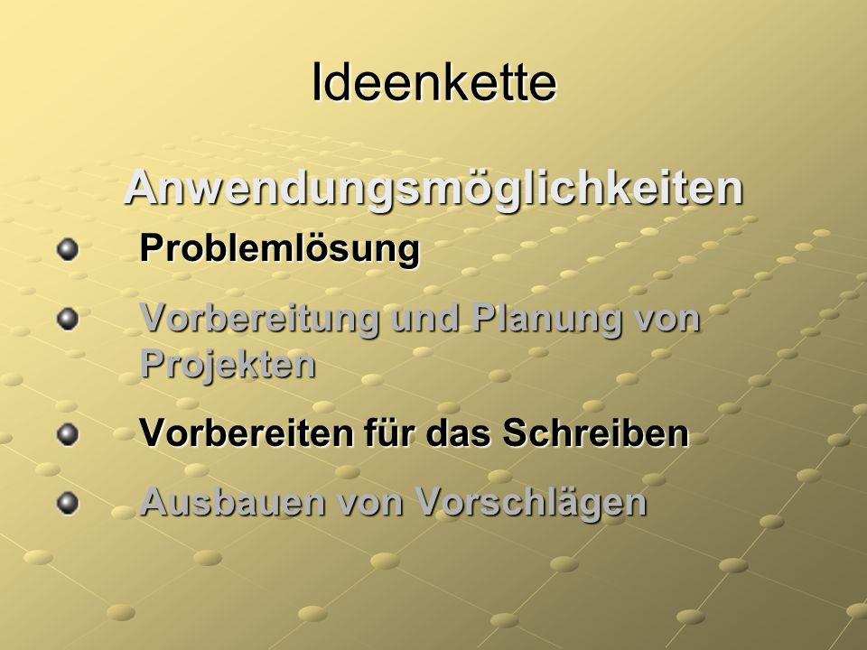 Ideenkette Anwendungsmöglichkeiten Problemlösung Problemlösung Vorbereitung und Planung von Projekten Vorbereitung und Planung von Projekten Vorbereit