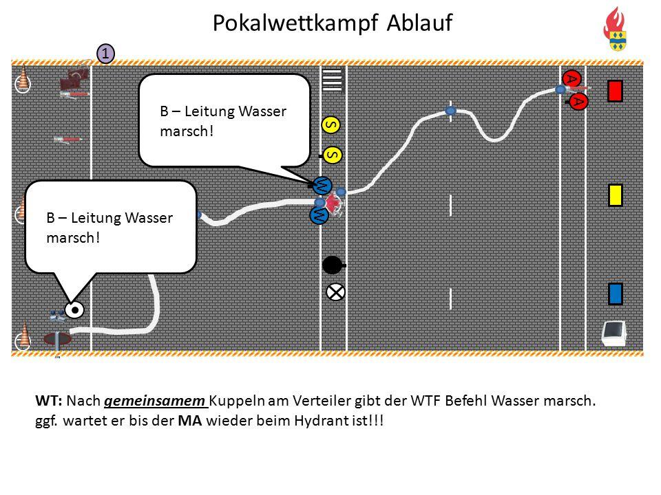 V P P P 1 S S W W A A B – Leitung Wasser marsch! WT: Nach gemeinsamem Kuppeln am Verteiler gibt der WTF Befehl Wasser marsch. ggf. wartet er bis der M