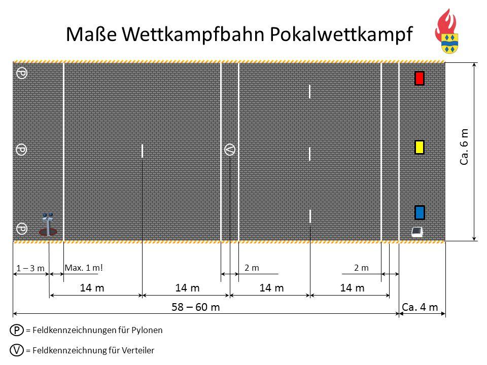 V P P P 58 – 60 mCa. 4 m Max. 1 m! 1 – 3 m 14 m 2 m Ca. 6 m Maße Wettkampfbahn Pokalwettkampf P V = Feldkennzeichnungen für Pylonen = Feldkennzeichnun