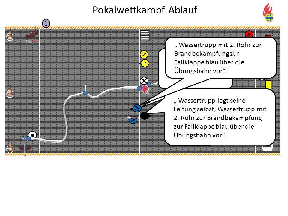 """V P P P 1 S WA A W Wassertrupp ausgerüstet! """" Wassertrupp legt seine Leitung selbst, Wassertrupp mit 2. Rohr zur Brandbekämpfung zur Fallklappe blau ü"""