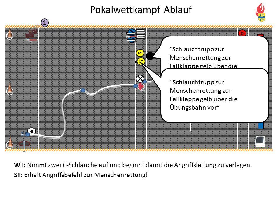 """V P P P 1 S WA A WS """"Schlauchtrupp zur Menschenrettung zur Fallklappe gelb über die Übungsbahn vor"""" """"Schlauchtrupp zur Menschenrettung zur Fallklappe"""