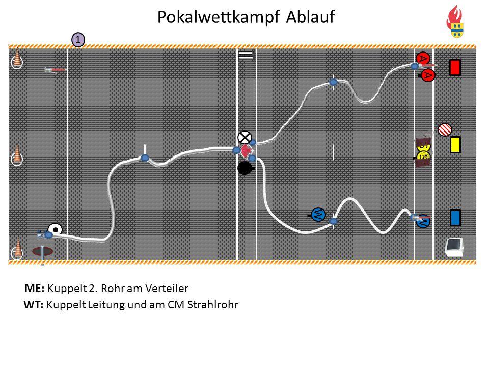 V P P P 1 A A W W S S ME: Kuppelt 2. Rohr am Verteiler WT: Kuppelt Leitung und am CM Strahlrohr Pokalwettkampf Ablauf