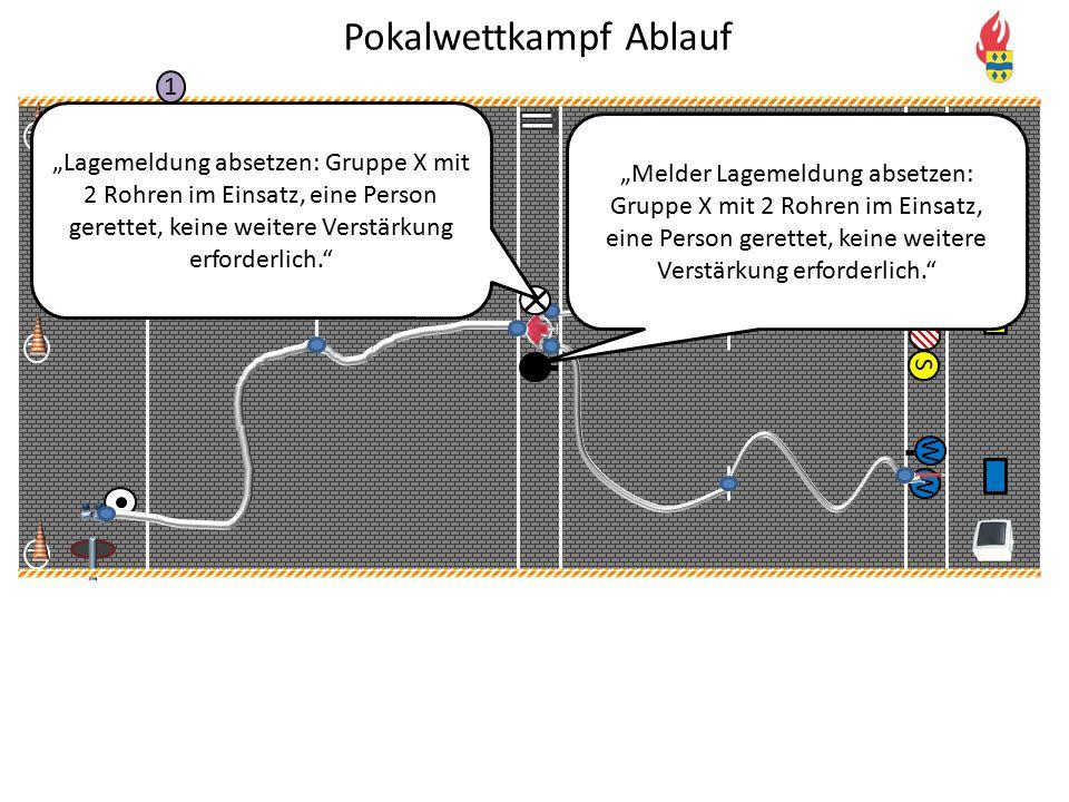 """V P P P 1 A A W W S S """"Melder Lagemeldung absetzen: Gruppe X mit 2 Rohren im Einsatz, eine Person gerettet, keine weitere Verstärkung erforderlich."""" """""""