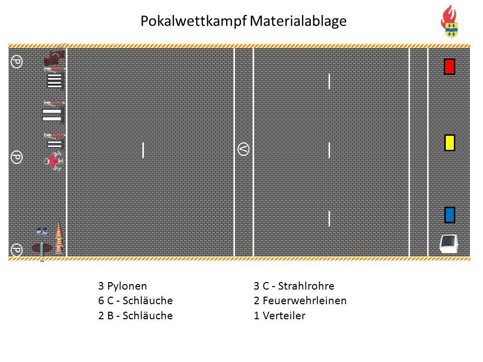 V P P P Pokalwettkampf Materialablage 3 Pylonen 6 C - Schläuche 2 B - Schläuche 3 C - Strahlrohre 2 Feuerwehrleinen 1 Verteiler