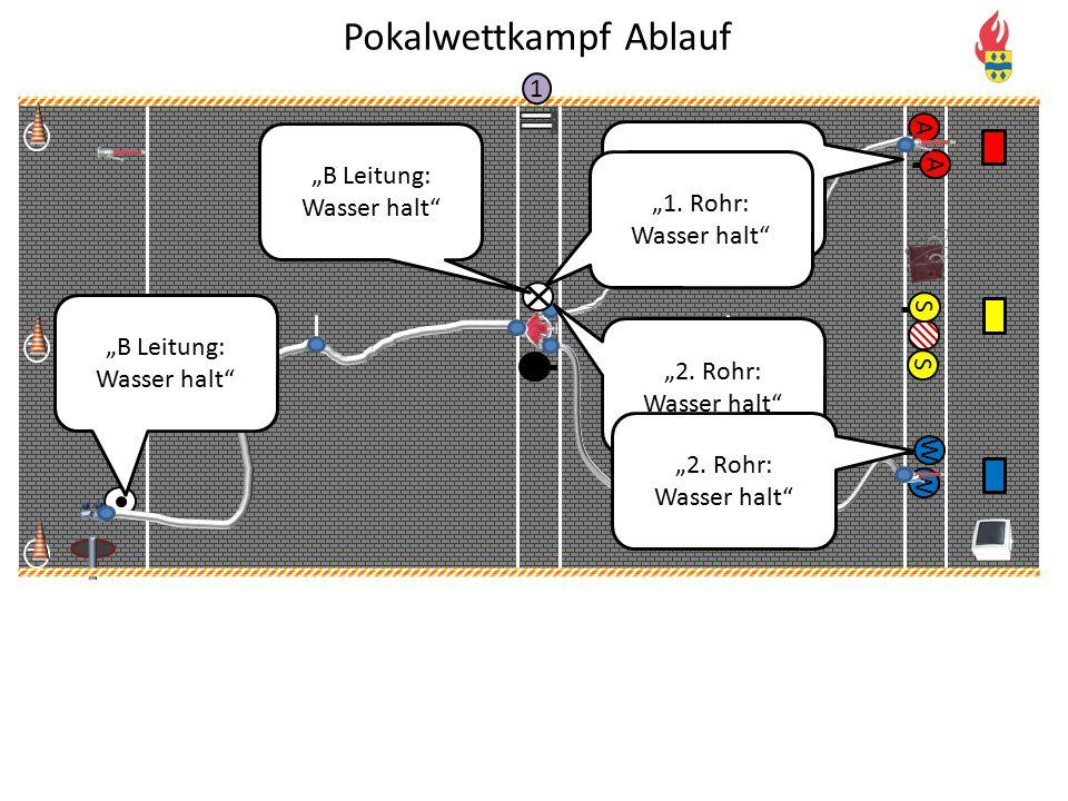 """V P P P 1 A A W W S S """"1. Rohr: Wasser halt"""" """"2. Rohr: Wasser halt"""" """"B Leitung: Wasser halt"""" Pokalwettkampf Ablauf"""