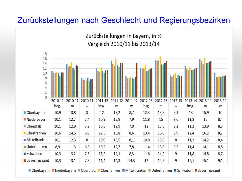 Originalfassung: Ulbricht, Staatliche Schulberatung München, März 2015 (GrSO) Für inhaltliche Veränderungen kann keine Haftung übernommen werden. 16 Z