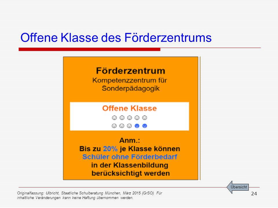 Originalfassung: Ulbricht, Staatliche Schulberatung München, März 2015 (GrSO) Für inhaltliche Veränderungen kann keine Haftung übernommen werden. 24 O