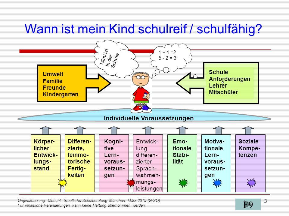 Originalfassung: Ulbricht, Staatliche Schulberatung München, März 2015 (GrSO) Für inhaltliche Veränderungen kann keine Haftung übernommen werden. 3 In