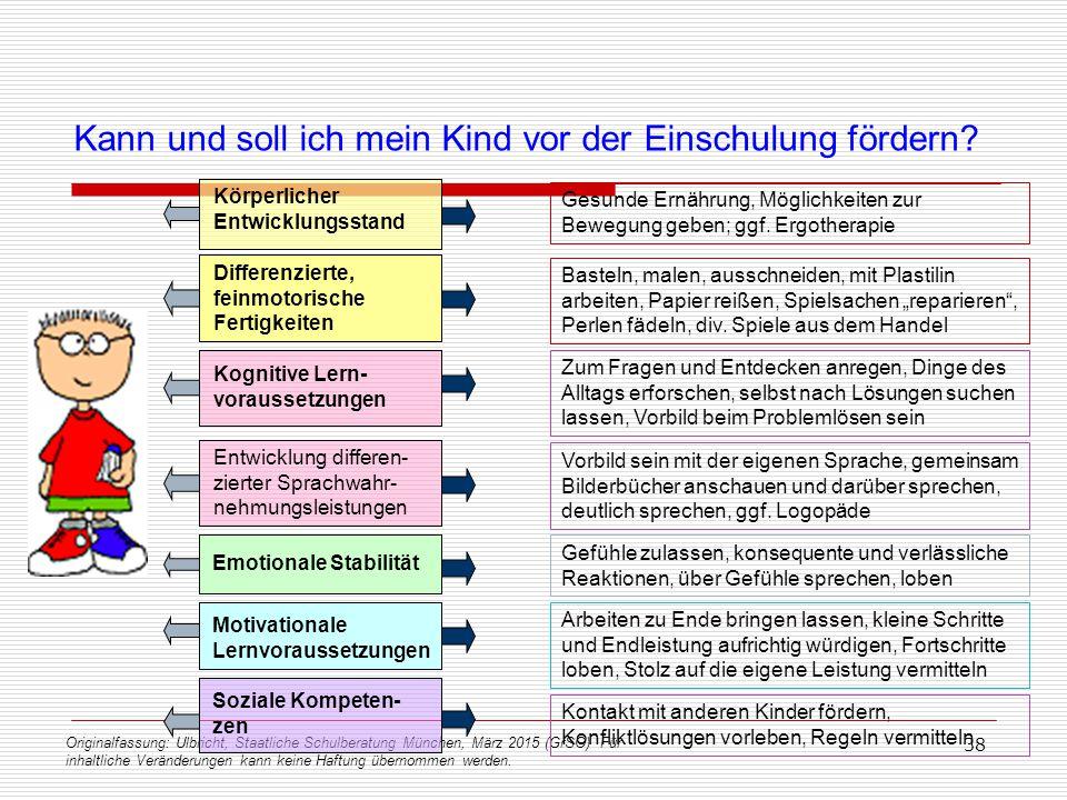 Originalfassung: Ulbricht, Staatliche Schulberatung München, März 2015 (GrSO) Für inhaltliche Veränderungen kann keine Haftung übernommen werden. 38 K