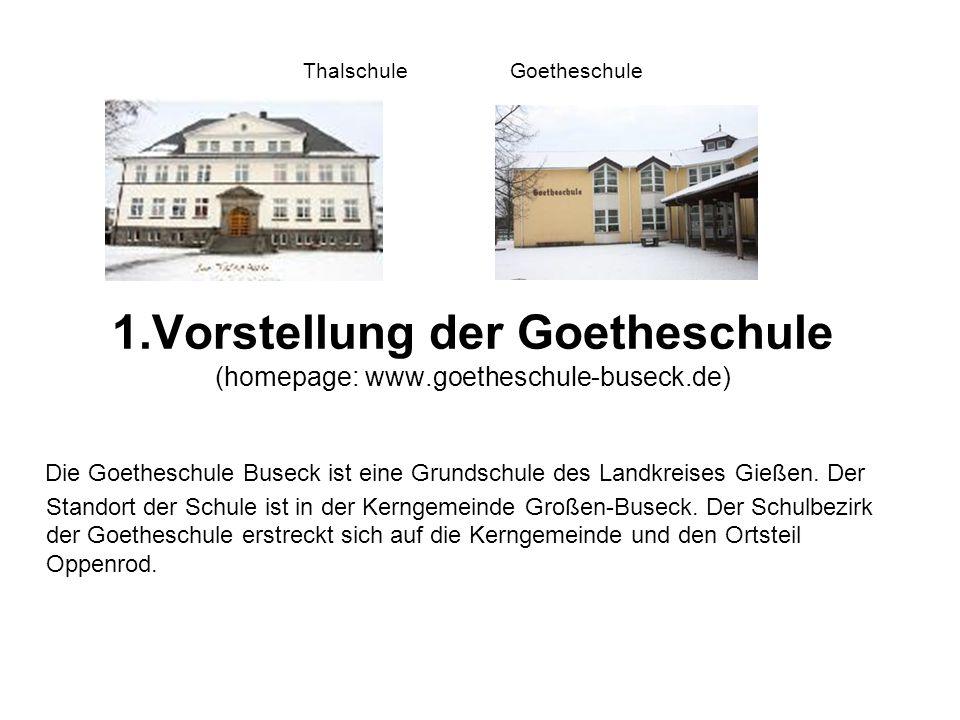 Thalschule Goetheschule 1.Vorstellung der Goetheschule (homepage: www.goetheschule-buseck.de) Die Goetheschule Buseck ist eine Grundschule des Landkreises Gießen.