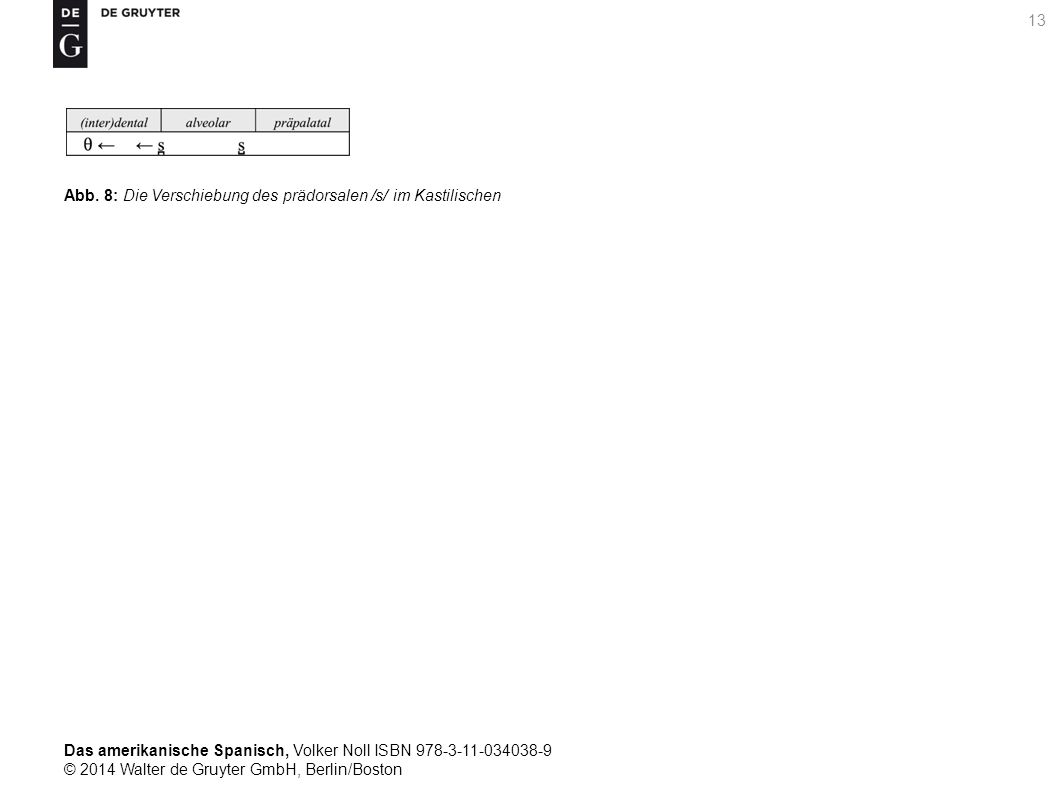 Das amerikanische Spanisch, Volker Noll ISBN 978-3-11-034038-9 © 2014 Walter de Gruyter GmbH, Berlin/Boston 13 Abb.