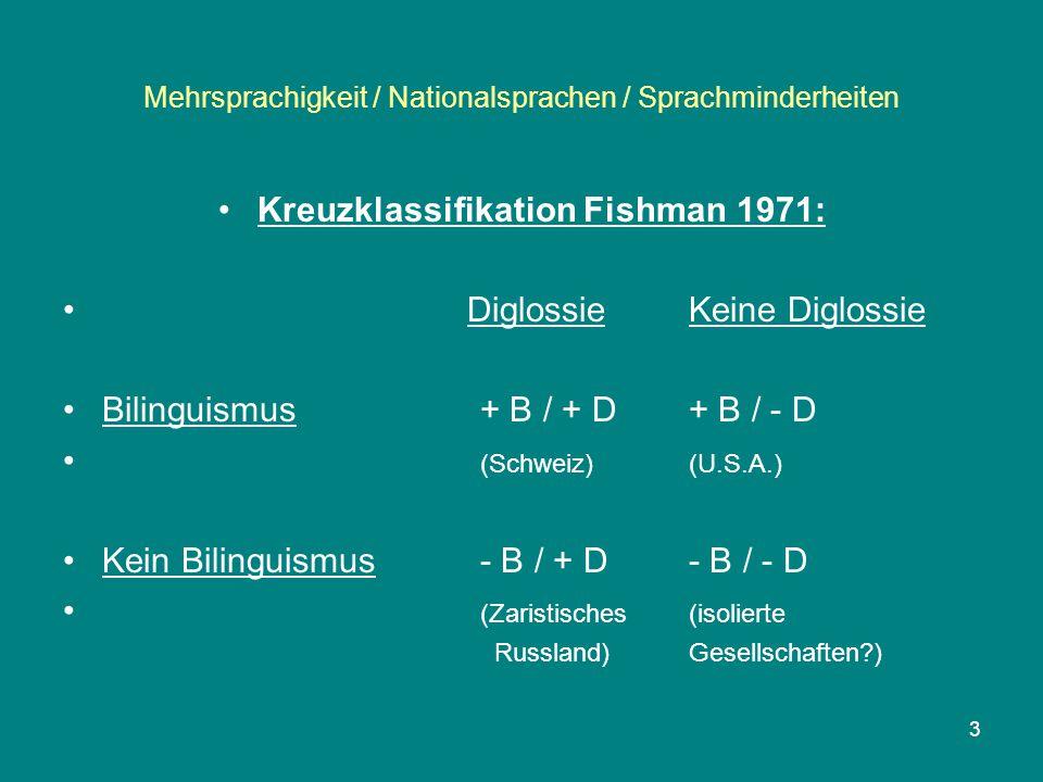 Mehrsprachigkeit / Nationalsprachen / Sprachminderheiten Kreuzklassifikation Fishman 1971: Diglossie Keine Diglossie Bilinguismus+ B / + D+ B / - D (Schweiz)(U.S.A.) Kein Bilinguismus- B / + D- B / - D (Zaristisches(isolierte Russland)Gesellschaften?) 3