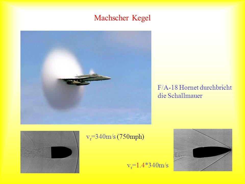 Machscher Kegel v r =340m/s (750mph) v r =1.4*340m/s F/A-18 Hornet durchbricht die Schallmauer
