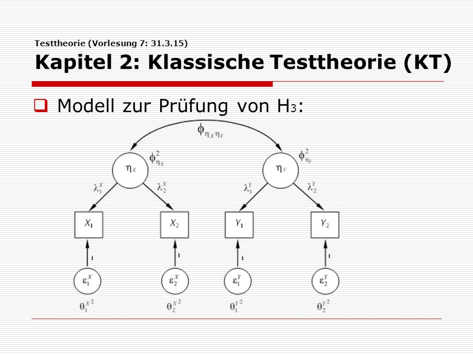 Testtheorie (Vorlesung 7: 31.3.15) Kapitel 2: Klassische Testtheorie (KT)  Modell zur Prüfung von H 3 :