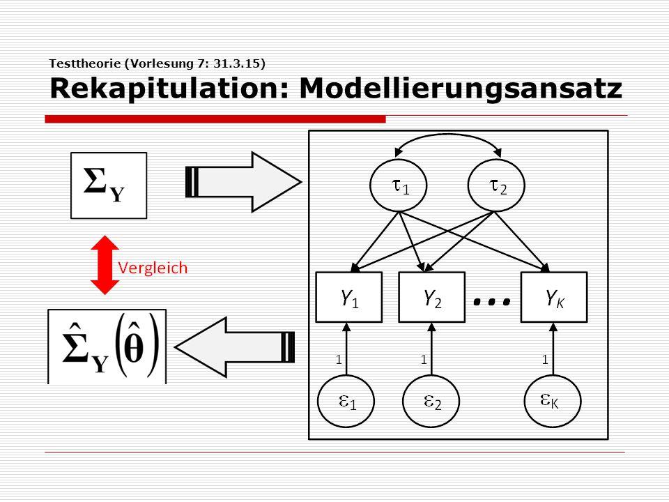 Testtheorie (Vorlesung 7: 31.3.15) Kapitel 2: Klassische Testtheorie (KT)  Beispiel von Jöreskog (1971):  Gegeben (Daten von Lord, 1957): X 1, X 2 sind zwei Tests, bestehend aus je 15 Items, die ohne Zeitdruck präsentiert wurden.