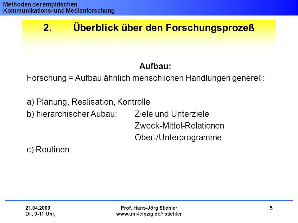 Methoden der empirischen Kommunikations- und Medienforschung 21.04.2009 Di., 9-11 Uhr, Prof. Hans-Jörg Stiehler www.uni-leipzig.de/~stiehler 5 2.Überb