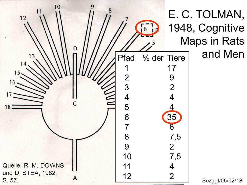 SozggI/05/02/18 E. C. TOLMAN, 1948, Cognitive Maps in Rats and Men Quelle: R. M. DOWNS und D. STEA, 1982, S. 57. Pfad% der Tiere 117 2 9 3 2 4 4 5 4 6
