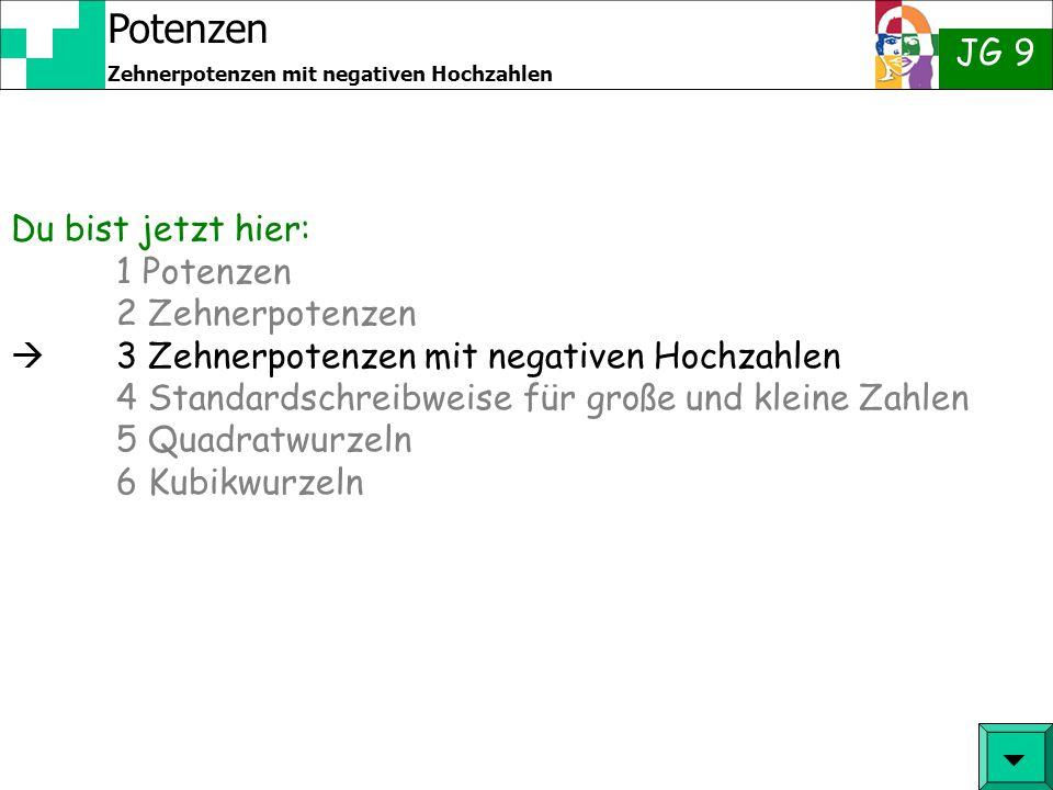 Potenzen JG 9 Zehnerpotenzen mit negativen Hochzahlen Du bist jetzt hier: 1 Potenzen 2 Zehnerpotenzen  3 Zehnerpotenzen mit negativen Hochzahlen 4 St