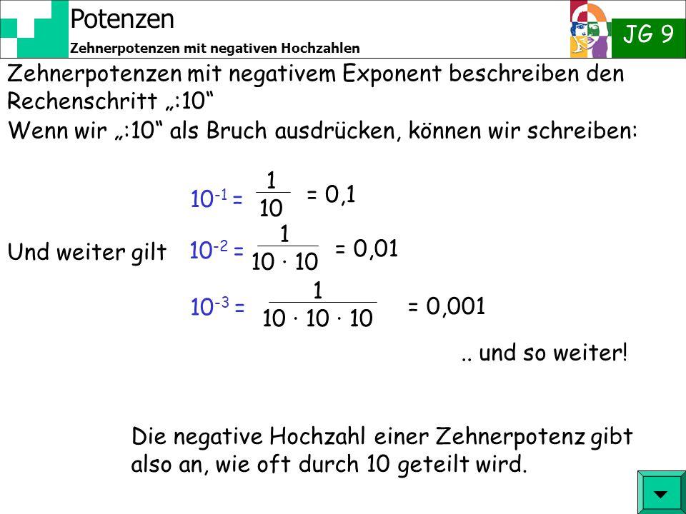 """Potenzen JG 9 Zehnerpotenzen mit negativen Hochzahlen Zehnerpotenzen mit negativem Exponent beschreiben den Rechenschritt """":10""""  Und weiter gilt Die"""