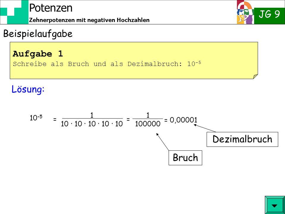 Potenzen JG 9 Zehnerpotenzen mit negativen Hochzahlen Beispielaufgabe 10 -5 Lösung: Aufgabe 1 Schreibe als Bruch und als Dezimalbruch: 10 -5  = 1 10