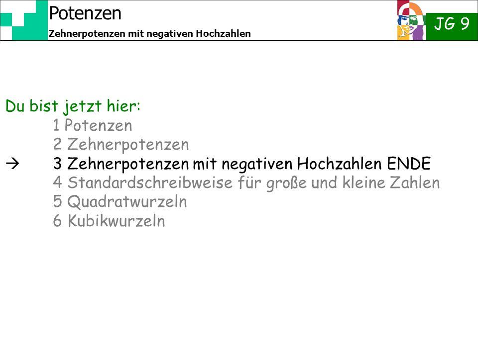 Potenzen JG 9 Zehnerpotenzen mit negativen Hochzahlen Du bist jetzt hier: 1 Potenzen 2 Zehnerpotenzen  3 Zehnerpotenzen mit negativen Hochzahlen ENDE