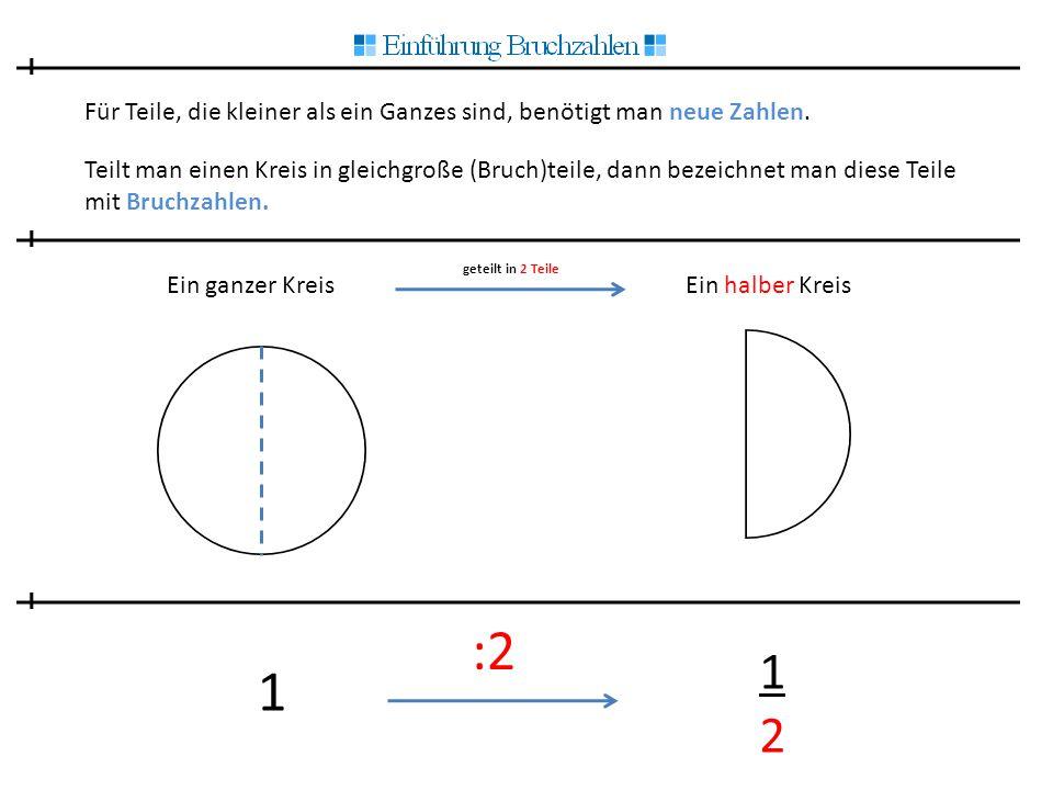 Teilt man einen Kreis in gleichgroße (Bruch)teile, dann bezeichnet man diese Teile mit Bruchzahlen. Ein ganzer Kreis geteilt in 2 Teile Ein halber Kre