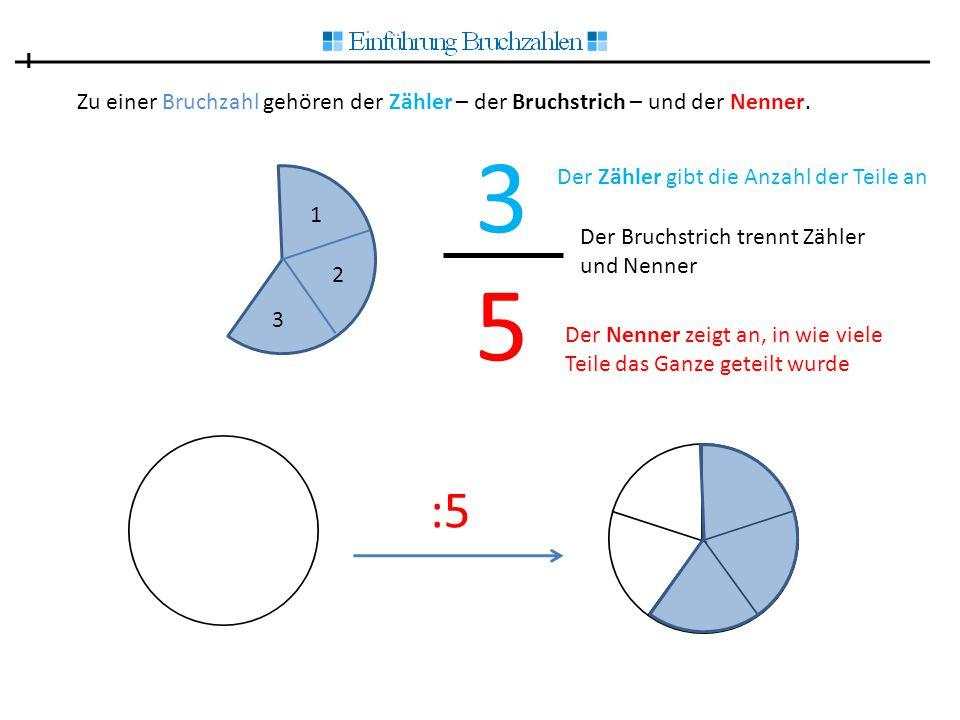 Die neuen Zahlen nennt man Bruchzahlen.Sie bestehen aus Zähler, Bruchstrich und Nenner.