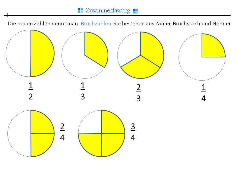 Die neuen Zahlen nennt man Bruchzahlen. Sie bestehen aus Zähler, Bruchstrich und Nenner. 1212 1313 2323 1414 2424 3434