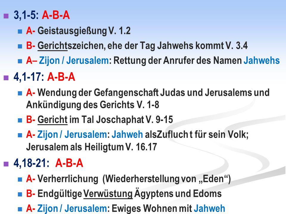 3,1-5: A-B-A A- Geistausgießung V. 1.2 B- Gerichtszeichen, ehe der Tag Jahwehs kommt V. 3.4 A– Zijon / Jerusalem: Rettung der Anrufer des Namen Jahweh