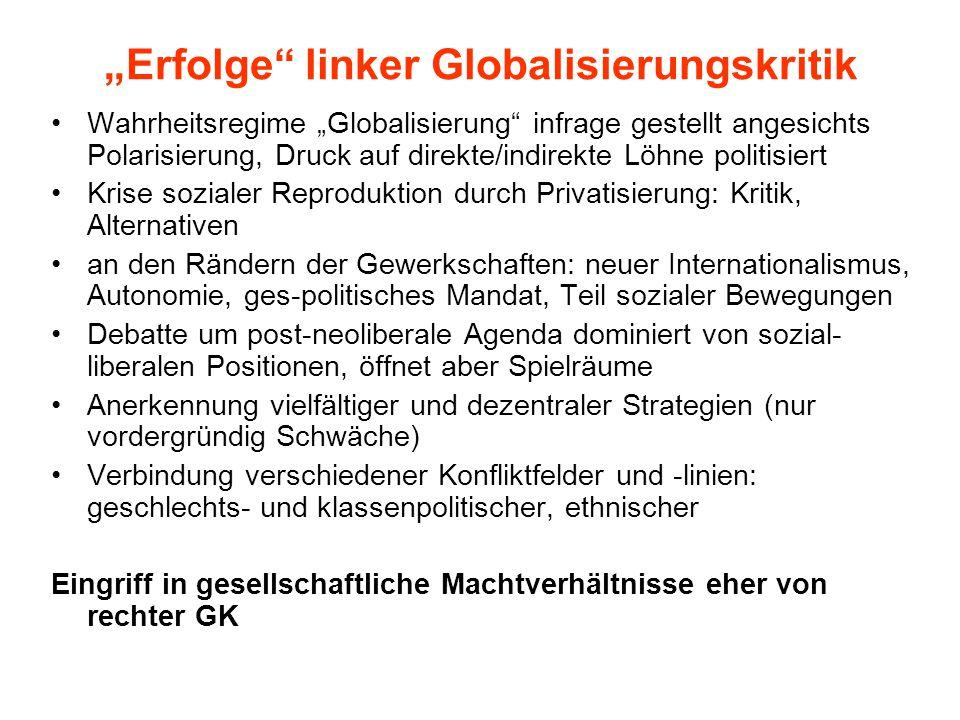 einige Forschungsthemen Auswirkungen neoliberaler Globalisierung, wie gehen Menschen damit um, regt sich Protest.