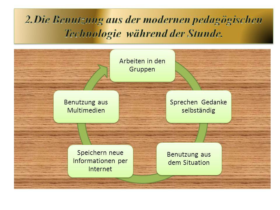 Arbeiten in den Gruppen Sprechen Gedanke selbständig Benutzung aus dem Situation Speichern neue Informationen per Internet Benutzung aus Multimedien