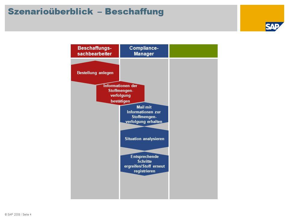 © SAP 2008 / Seite 4 Szenarioüberblick – Beschaffung Beschaffungs- sachbearbeiter Compliance- Manager Bestellung anlegen Mail mit Informationen zur St