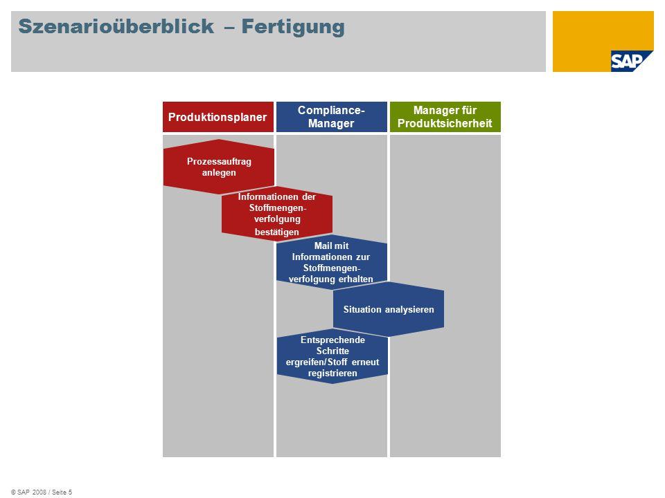 © SAP 2008 / Seite 5 Szenarioüberblick – Fertigung Produktionsplaner Compliance- Manager Manager für Produktsicherheit Prozessauftrag anlegen Mail mit