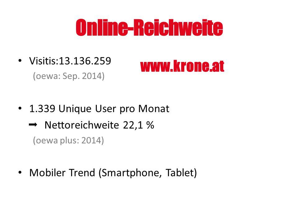 Online-Reichweite Visitis:13.136.259 (oewa: Sep. 2014) 1.339 Unique User pro Monat Nettoreichweite 22,1 % (oewa plus: 2014) Mobiler Trend (Smartphone,