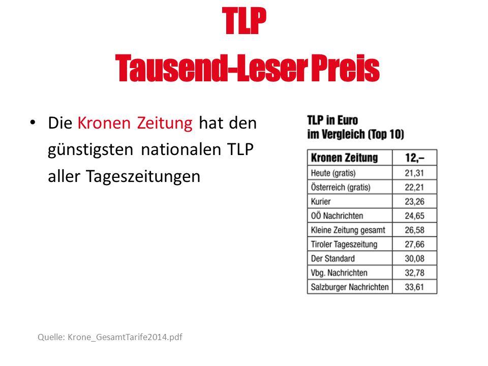 TLP Tausend-Leser Preis Die Kronen Zeitung hat den günstigsten nationalen TLP aller Tageszeitungen Quelle: Krone_GesamtTarife2014.pdf